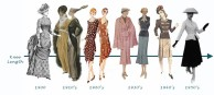 1900-50_skirt_lengths-742737